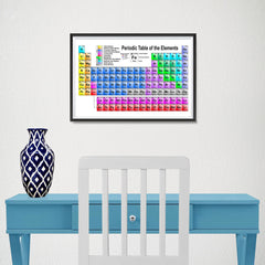 Ezposterprints - Periodic Table - Classic Colors - 18x12 ambiance display photo sample