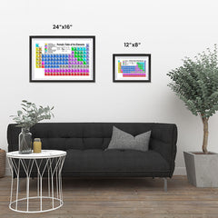 Ezposterprints - Periodic Table - Classic Colors ambiance display photo sample