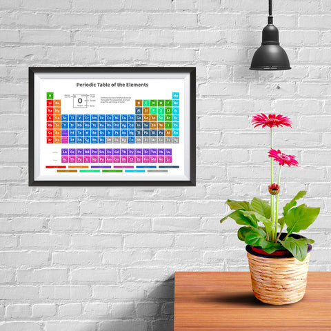 Ezposterprints - Periodic Table - Modern Colors - 12x08 ambiance display photo sample