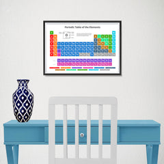 Ezposterprints - Periodic Table - Modern Colors - 18x12 ambiance display photo sample