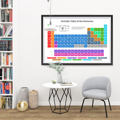 Ezposterprints - Periodic Table - Modern Colors - 48x32 ambiance display photo sample