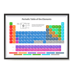 Ezposterprints - Periodic Table - Modern Colors ambiance display photo sample