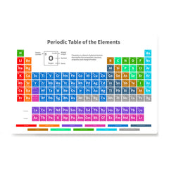 Ezposterprints - Periodic Table - Modern Colors