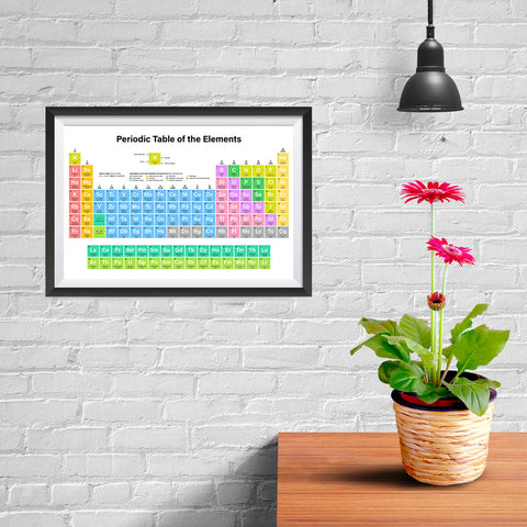 Ezposterprints - Periodic Table - Light Colors - 12x08 ambiance display photo sample