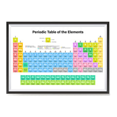 Ezposterprints - Periodic Table - Light Colors ambiance display photo sample