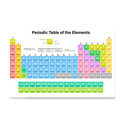 Ezposterprints - Periodic Table - Light Colors