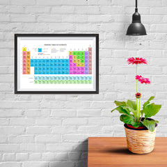 Ezposterprints - Periodic Table - Pastel Colors - 12x08 ambiance display photo sample