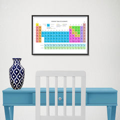 Ezposterprints - Periodic Table - Pastel Colors - 18x12 ambiance display photo sample