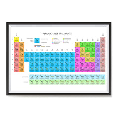 Ezposterprints - Periodic Table - Pastel Colors ambiance display photo sample