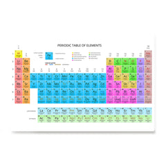 Ezposterprints - Periodic Table - Pastel Colors