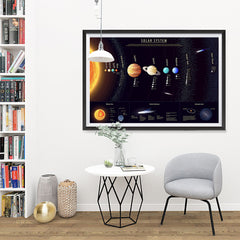 Ezposterprints - Solar System at a Glance - 1 Poster - 48x32 ambiance display photo sample