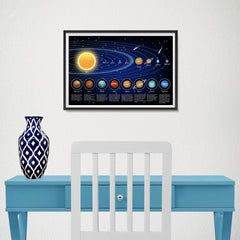 Ezposterprints - Solar System at a Glance - 2 Poster - 18x12 ambiance display photo sample