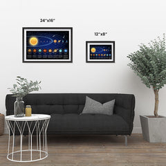 Ezposterprints - Solar System at a Glance - 2 Poster ambiance display photo sample