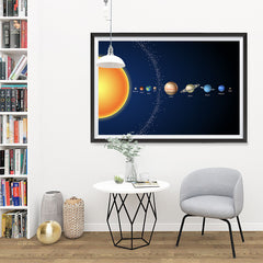 Ezposterprints - Solar System at a Glance - 3 Poster - 48x32 ambiance display photo sample