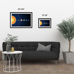 Ezposterprints - Solar System at a Glance - 3 Poster ambiance display photo sample