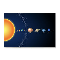 Ezposterprints - Solar System at a Glance - 3 Poster
