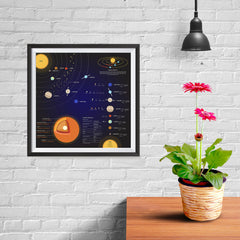 Ezposterprints - Solar System at a Glance Square Poster - 10x10 ambiance display photo sample