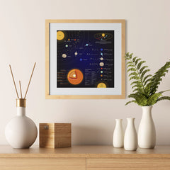 Ezposterprints - Solar System at a Glance Square Poster - 12x12 ambiance display photo sample
