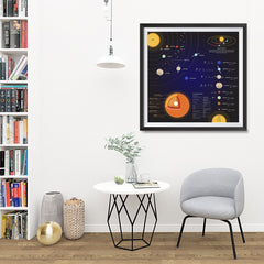 Ezposterprints - Solar System at a Glance Square Poster - 32x32 ambiance display photo sample