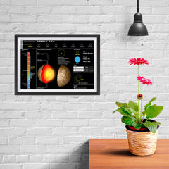 Ezposterprints - Planet Mercury - 12x08 ambiance display photo sample