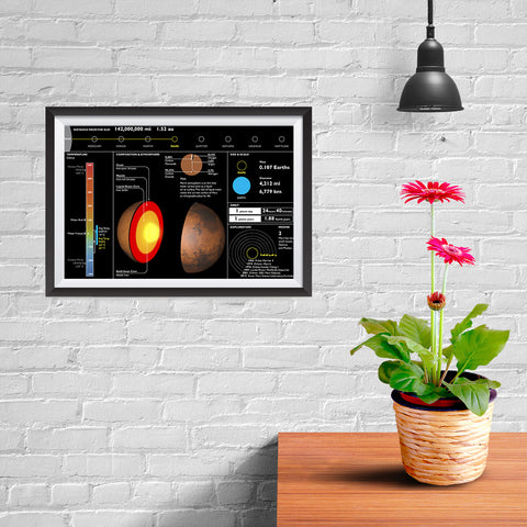 Ezposterprints - Planet Mars - 12x08 ambiance display photo sample
