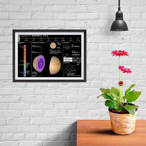 Ezposterprints - Planet Saturn - 12x08 ambiance display photo sample