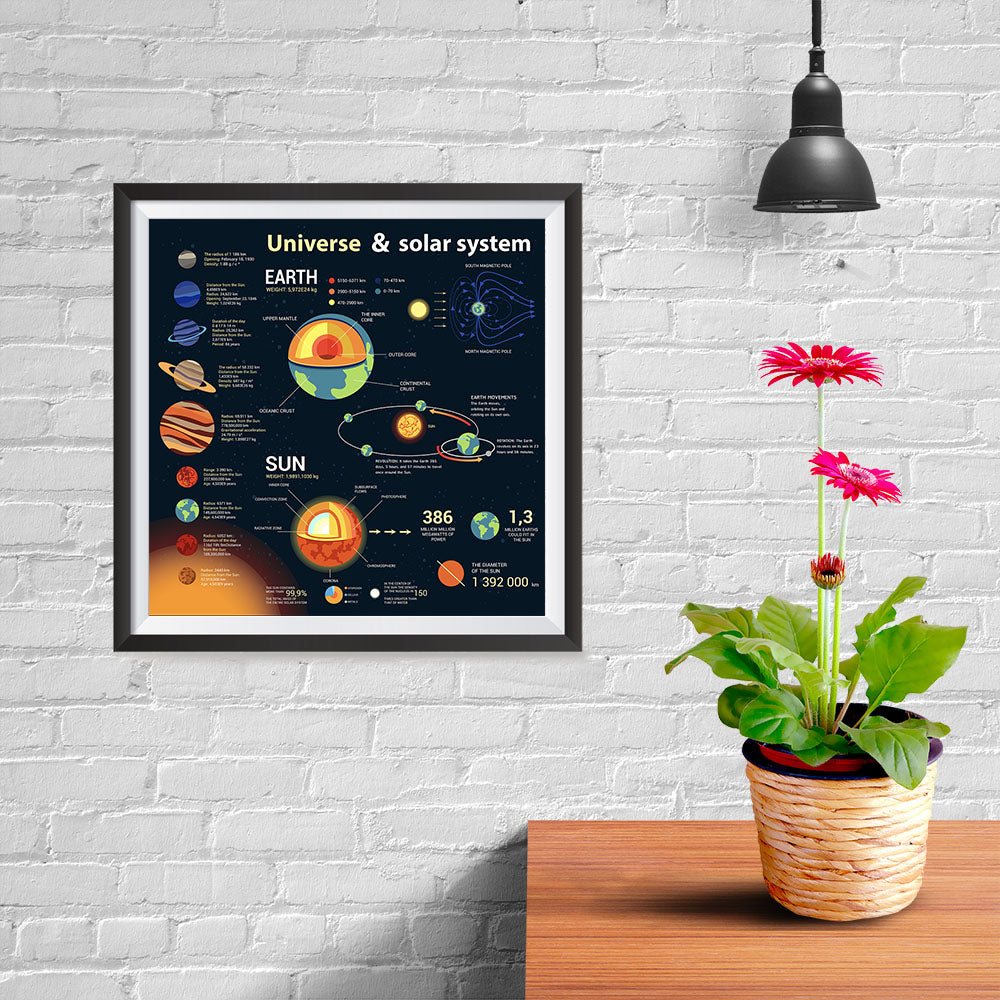 Ezposterprints - About The Universe 1 | Universe Infographics - 10x10 ambiance display photo sample