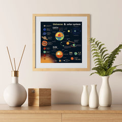 Ezposterprints - About The Universe 1 | Universe Infographics - 12x12 ambiance display photo sample
