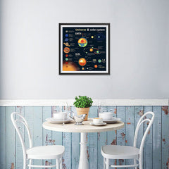 Ezposterprints - About The Universe 1 | Universe Infographics - 16x16 ambiance display photo sample