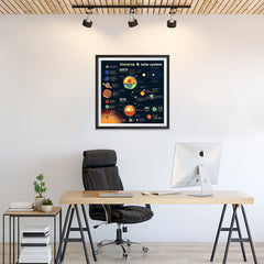 Ezposterprints - About The Universe 1 | Universe Infographics - 24x24 ambiance display photo sample