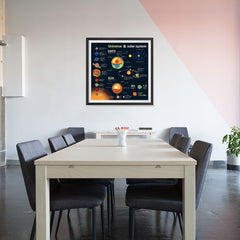 Ezposterprints - About The Universe 1 | Universe Infographics - 32x32 ambiance display photo sample