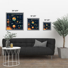 Ezposterprints - About The Universe 1 | Universe Infographics ambiance display photo sample