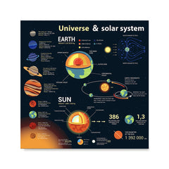 Ezposterprints - About The Universe 1 | Universe Infographics