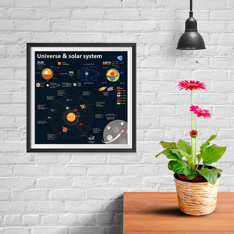 Ezposterprints - About The Universe 2 | Universe Infographics - 10x10 ambiance display photo sample