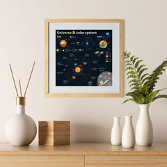 Ezposterprints - About The Universe 2 | Universe Infographics - 12x12 ambiance display photo sample