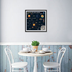 Ezposterprints - About The Universe 2 | Universe Infographics - 16x16 ambiance display photo sample