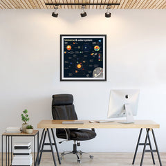 Ezposterprints - About The Universe 2 | Universe Infographics - 24x24 ambiance display photo sample