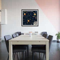 Ezposterprints - About The Universe 2 | Universe Infographics - 32x32 ambiance display photo sample