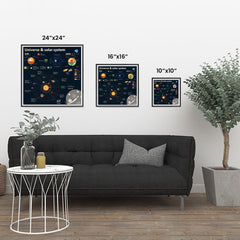 Ezposterprints - About The Universe 2 | Universe Infographics ambiance display photo sample