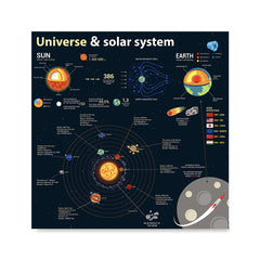 Ezposterprints - About The Universe 2 | Universe Infographics