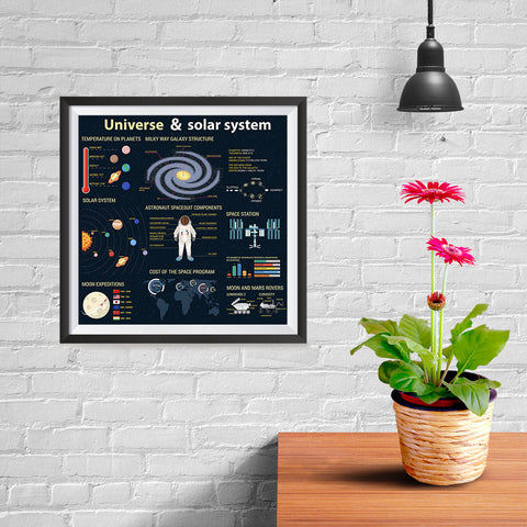 Ezposterprints - About The Universe 3 | Universe Infographics - 10x10 ambiance display photo sample