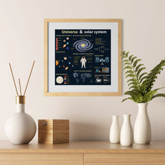 Ezposterprints - About The Universe 3 | Universe Infographics - 12x12 ambiance display photo sample