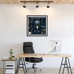 Ezposterprints - About The Universe 3 | Universe Infographics - 24x24 ambiance display photo sample