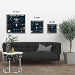 Ezposterprints - About The Universe 3 | Universe Infographics ambiance display photo sample