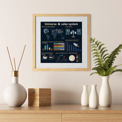 Ezposterprints - About The Universe 4 | Universe Infographics - 12x12 ambiance display photo sample