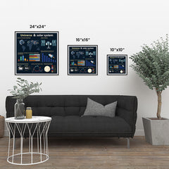 Ezposterprints - About The Universe 4 | Universe Infographics ambiance display photo sample