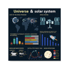 Ezposterprints - About The Universe 4 | Universe Infographics