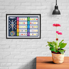 Ezposterprints - Vitamin Rich Foods - 12x08 ambiance display photo sample