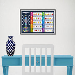 Ezposterprints - Vitamin Rich Foods - 18x12 ambiance display photo sample
