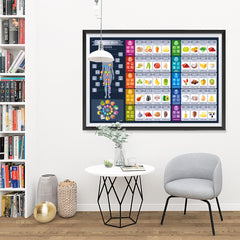 Ezposterprints - Vitamin Rich Foods - 48x32 ambiance display photo sample